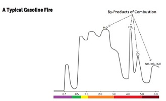 a_tpical_gasoline_fire-2