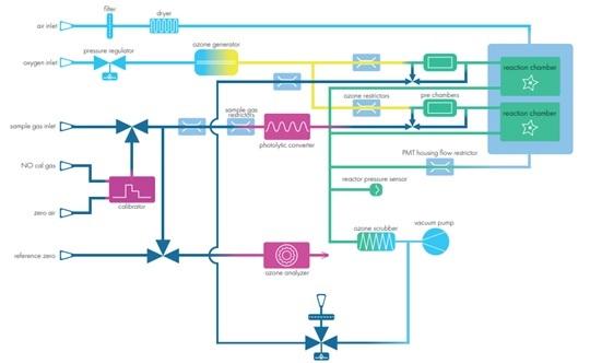 eco_physics_cranox-2