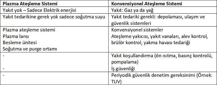 karsilastirma_tablosu-2