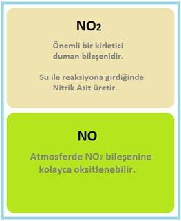 no2-no
